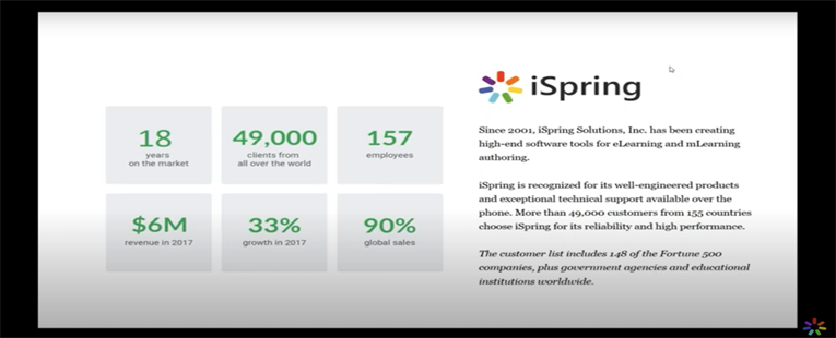 Moving to Virtual Classroom with iSpring Learn, The Best SaaS Cloud Based LMS